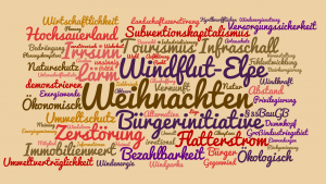 wordcloud-windflut-2015